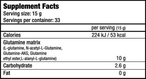 КупитьGlutanator one portion (15 гр) от BioTech USA.