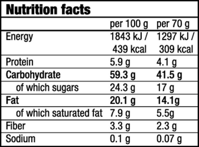 КупитьOAT and Fruits (70 гр) от Biotech USA.