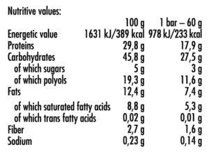 Купить батончик Pro Protein Low Carb Bar (60 гр) от Biotech USA.